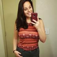sandra763002's profile photo