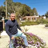 Jimolsen's profile photo