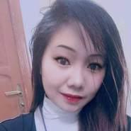nuruls26582's profile photo