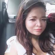 chonab862809's profile photo