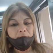 raquelh736635's profile photo