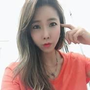 parriedew's profile photo