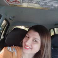 yisnethr's profile photo