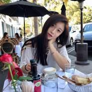 roser634054's profile photo