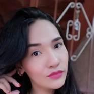 gabrielism683362's profile photo