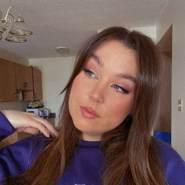 elizabethj731666's profile photo