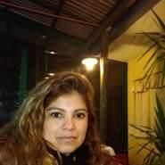 marcela319972's profile photo