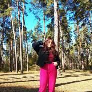 diana287741's profile photo