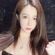 usertomu80's profile photo
