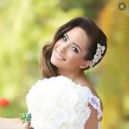 dans244's profile photo
