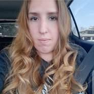 cecilia10013's profile photo