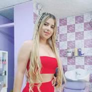 dayanam851495's profile photo
