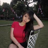 ail3572's profile photo