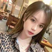 monica125847's profile photo