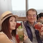 Baoilin's profile photo