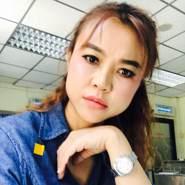 userfgzcw17062's profile photo