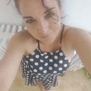 joea828's profile photo
