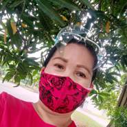 cynthiao236659's profile photo