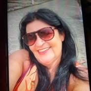 ubam710's profile photo