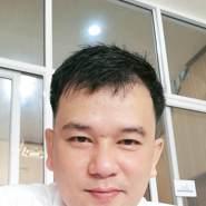 khammanhk's profile photo