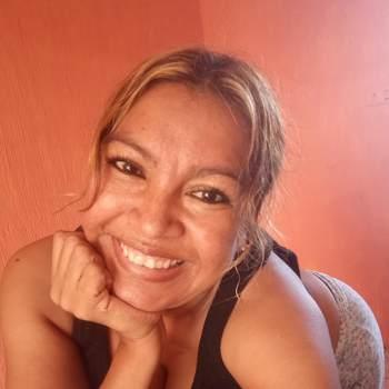 nelyn15_Veracruz De Ignacio De La Llave_Single_Female