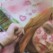 nastyazh750639's profile photo