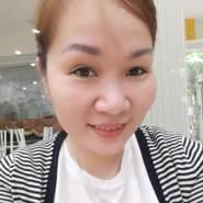 tungd25's profile photo