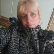 jarkaj's profile photo