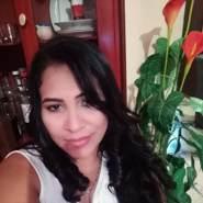 angeles994500's profile photo