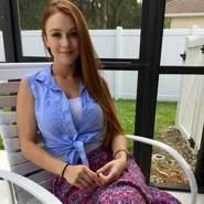 laura094218's profile photo