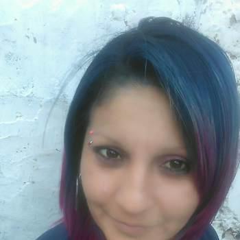 micaelam223682_Buenos Aires_Single_Female