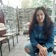 svetlanas867899's profile photo