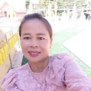 wilaipanm's profile photo
