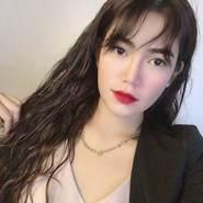 AuroraArmani's profile photo