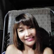 wa31678's profile photo