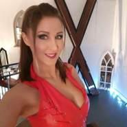 mistressg96749's profile photo
