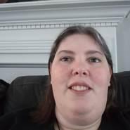 ezwolf's profile photo