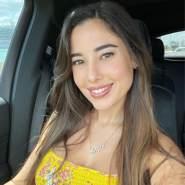 barb816's profile photo