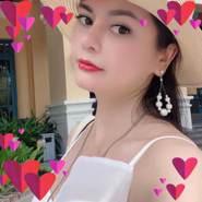 userskxgd74601's profile photo