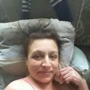 galinau258323's profile photo