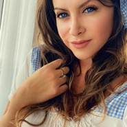 romanaa74220's profile photo