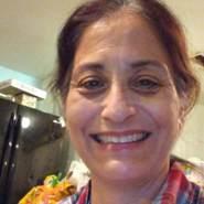markm21389's profile photo