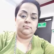 melinar436664's profile photo