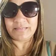 cosmas124713's profile photo