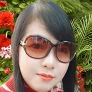lalaa828185's profile photo