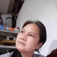 fionao597824's profile photo