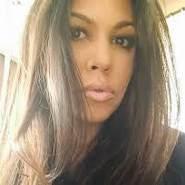 alexm022812's profile photo