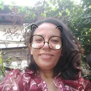 rulianah's profile photo
