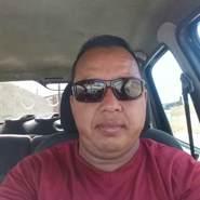 rafaelanton's profile photo
