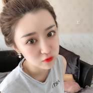 chialingw's profile photo